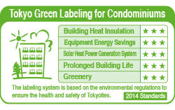 Tokyo Green Labeling for Condominiums.